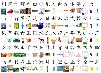 Kinh Nghiệm Phát Âm - Nghe - Nói Tiếng Trung