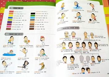 Phương Pháp Tự Học Tiếng Hàn